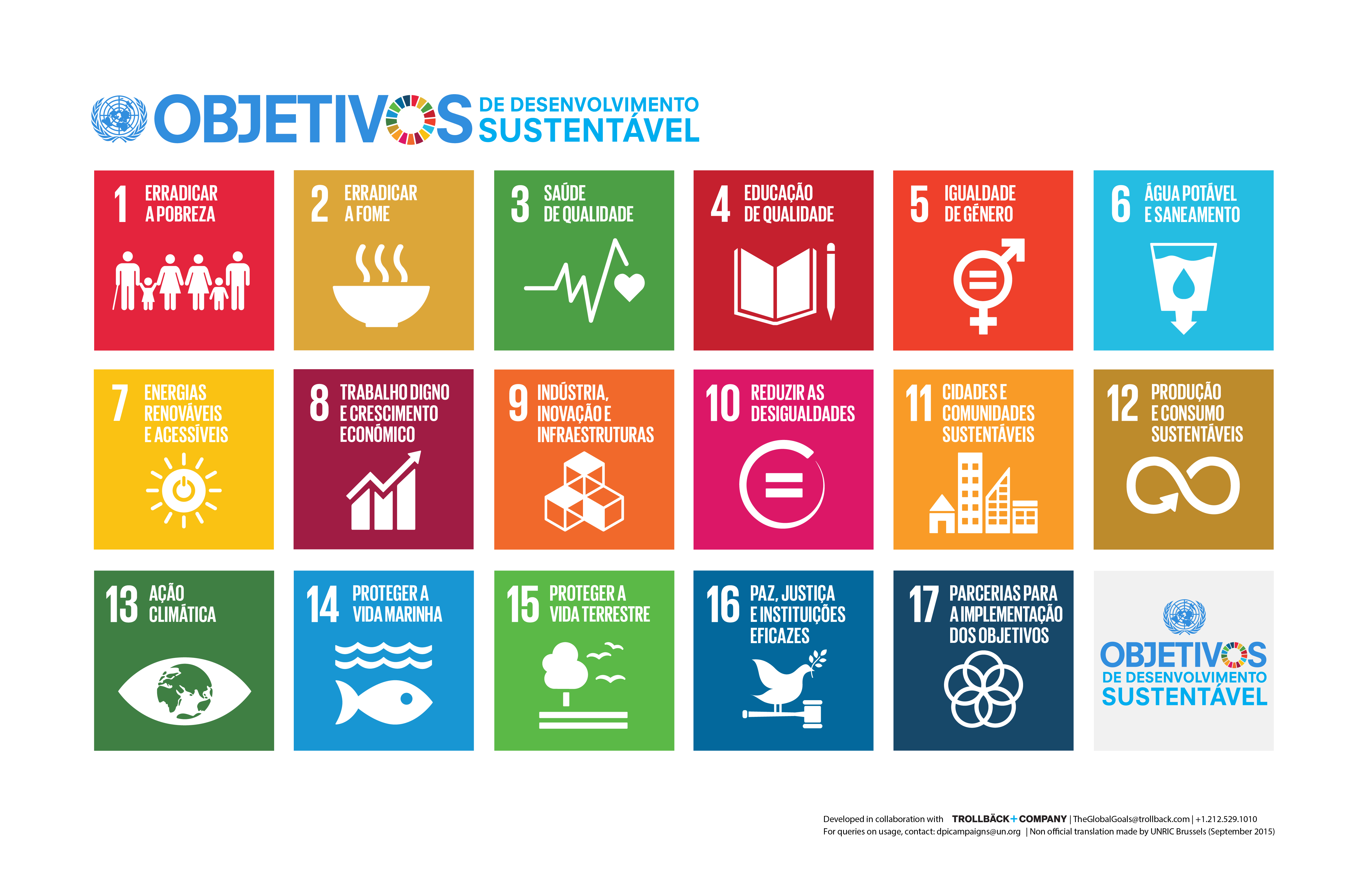 Sustainable Development Goals POSTER_PT